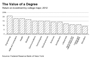 engineering-degree